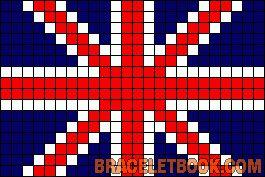 Union Jack / British flag chart