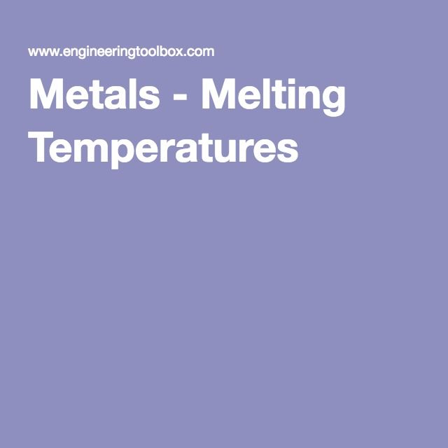 Metals - Melting Temperatures