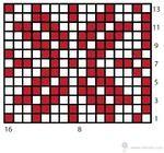 Мобильный LiveInternet Красное и белое - вязаные елочные украшения | ElenPo - Дневник ElenPo |