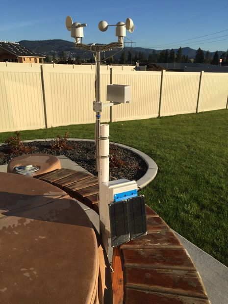 Attrayant Create Your Own Solar Powered Raspberry Pi Weather Station