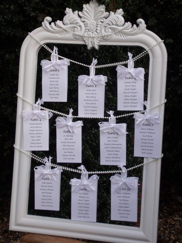 Pretty Pieces Perfect Days Vintage Table Plan Idea!
