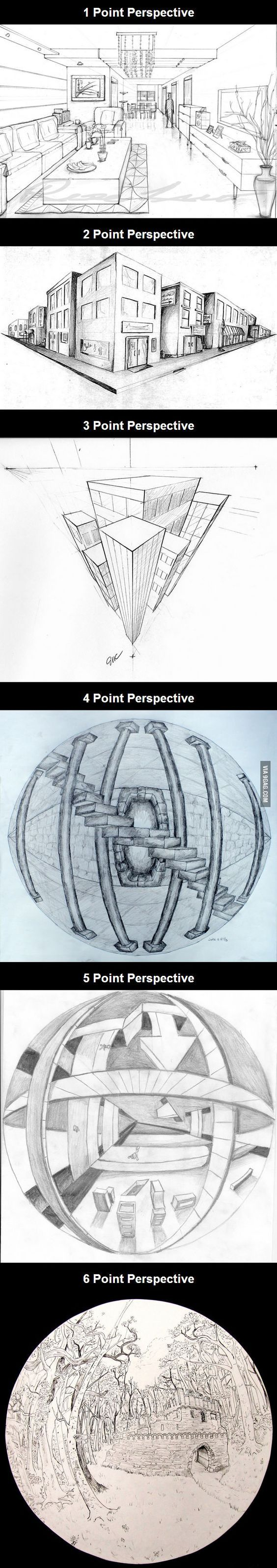 "Perspective Drawing - The sixth illustration is actually missing a vanishing point, making it a five-point perspective drawing. The first five vanishing points are up, down, left, right, and forward. The sixth vanishing point is ""backward,"" or behind, so a complete drawing includes the opposite view as well. These drawings are usually two circles next to each other.:"