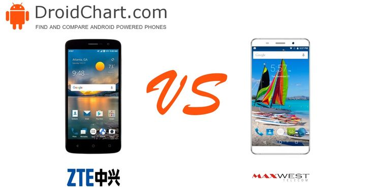 The side-by-side comparison of the ZTE Blade Spark and Maxwest Astro X55 LTE smartphones. #smartphones #comparison #ZTEBladeSpark #MaxwestAstroX55LTE