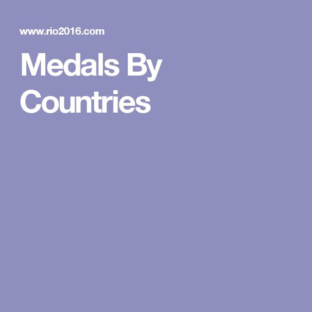 Medals By Countries