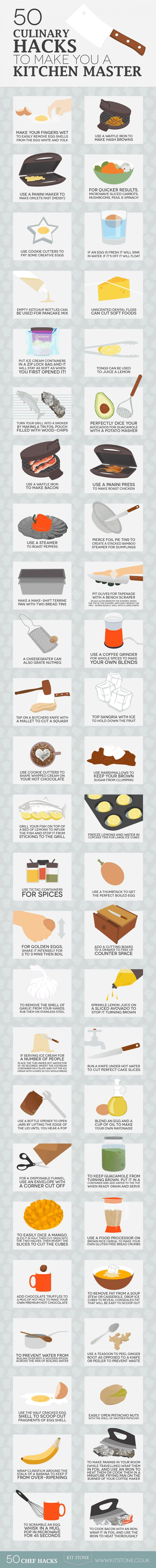 50 Kitchen Tricks to Help You Become a Master Chef