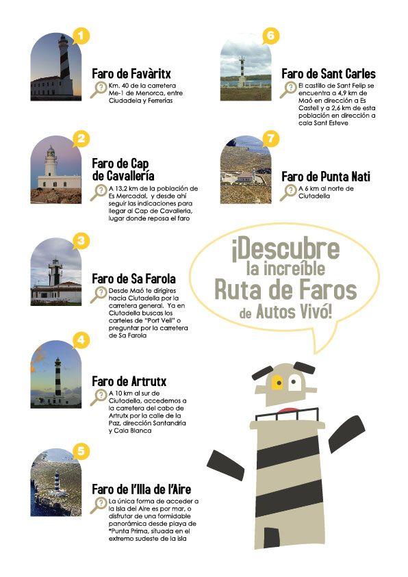 Ligthhouses in #Menorca #Inphographic #Infografía Ruta por los faros de Menorca