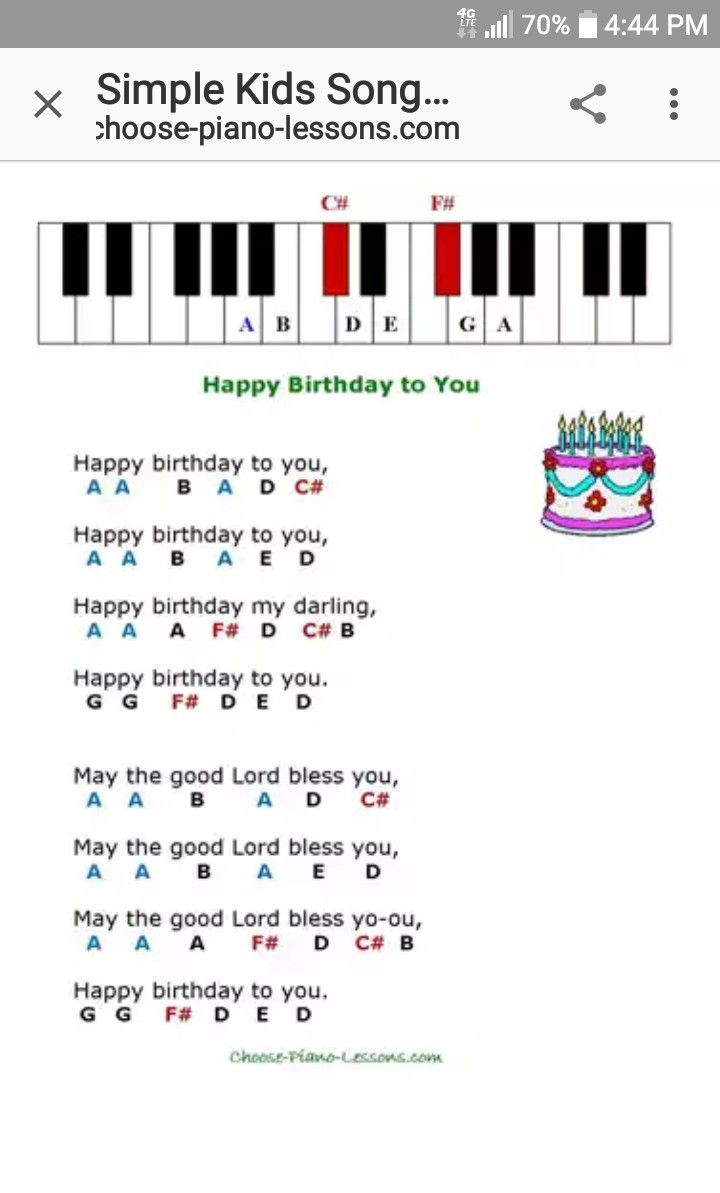 Happy Birthday Song On Piano With Images Piano Notes Songs