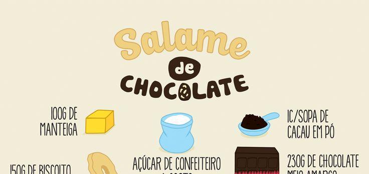 Infográfico receita de Salame de Chocolate, uma receita fácil e rápida de fazer. Uma ótima alternativa para fugir dos Ovos de Páscoa.