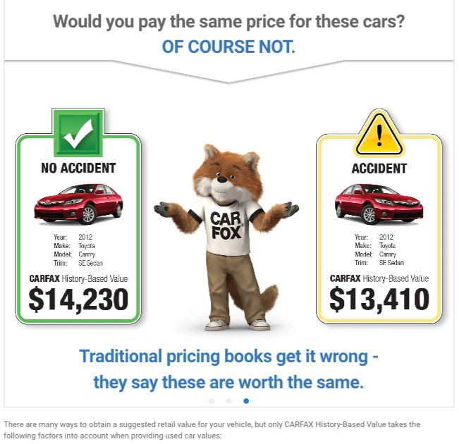 Carfax Vehicle History Reports 24 7 Monday Monday Ebay History Camry Ebay