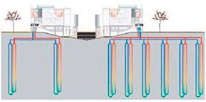 Comparaison d'installations de PAC géothermiques gaz et élec. PAC absorption géothermique gaz (résidentiel)   GrDF Cegibat