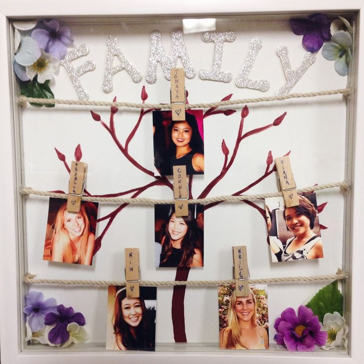 Sigma Kappa family tree photo frame for big appreciation week! submitted by: kimeraaa