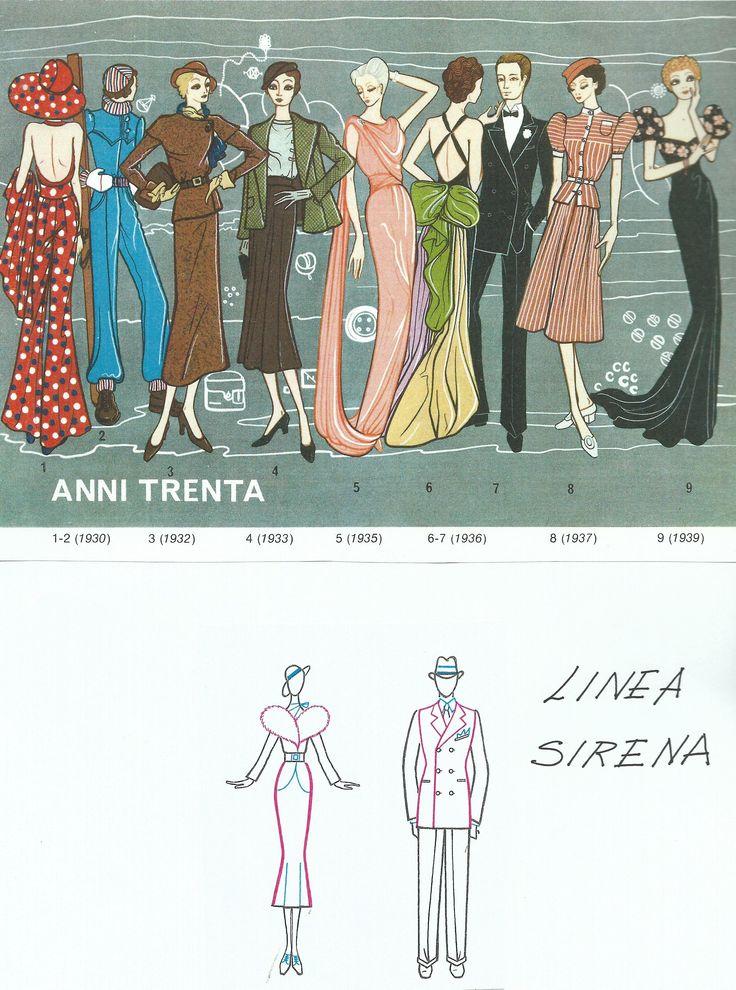 Linea abbigliamento anni 30.