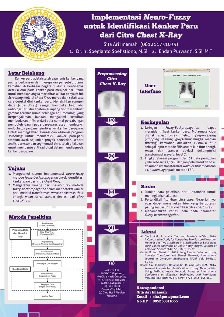 Research Poster for Sita