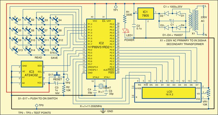 EEPROM Interface for Beginners