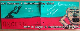 A Pretty Talent Blog: Art Therapy 5: Understanding Grief Part 4 of 8 - Anger & Bargaining (Phase 3)