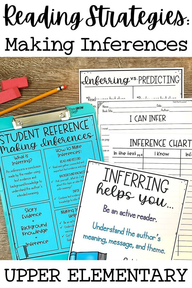 Inferring Reading Activities 4th Grade In 2020 Making Inferences Inference Activities Making In Inference Activities Inference Task Cards Making Inferences