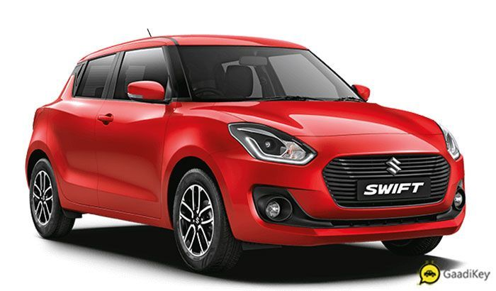 2020 Maruti Swift Colors Red White Blue Silver Orange Grey