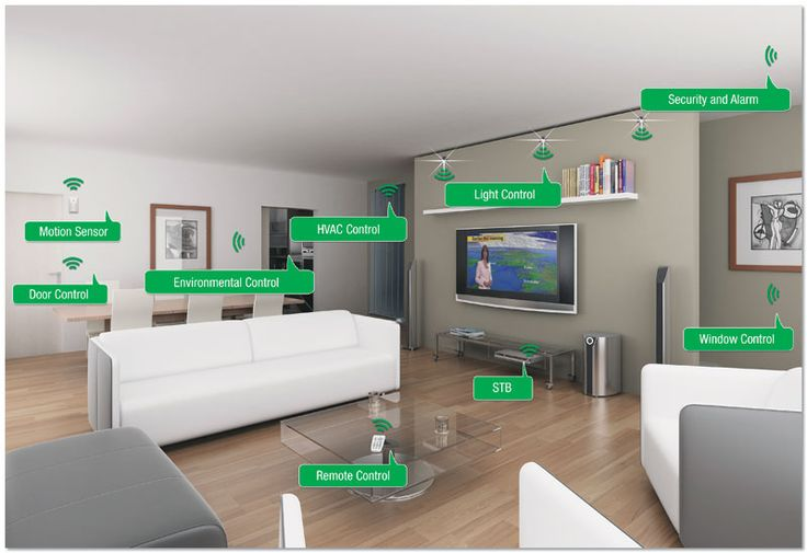 Connected Living Room Http Www Rtcmagazine Com Files