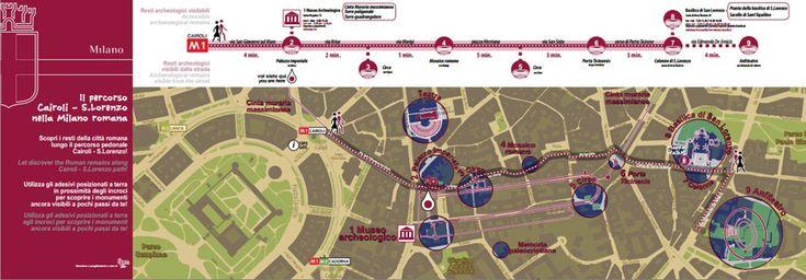 Milano romana mappa