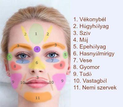 Ez nem semmi lehet: Ha ezeket a pontokat masszírozzuk az arcunkon, akkor elejét vehetjük a szervi megbetegedéseknek