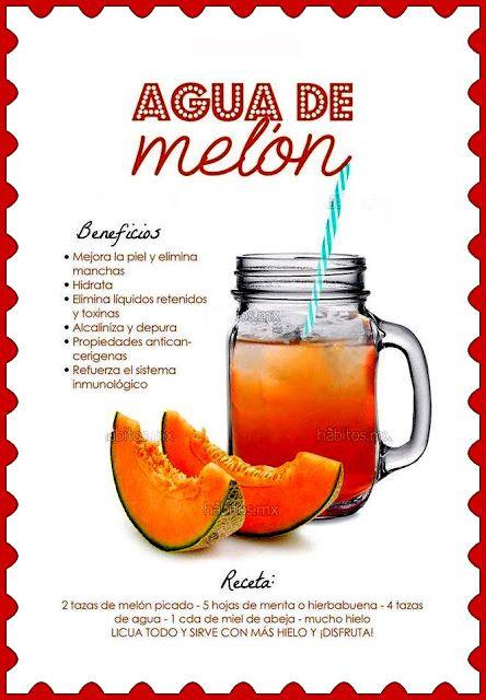 Monica Aries: Agua de Melon y sus Beneficios