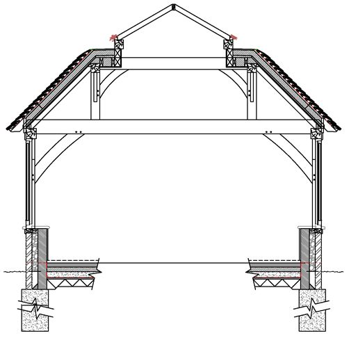 Frame Types - English Heritage Buildings