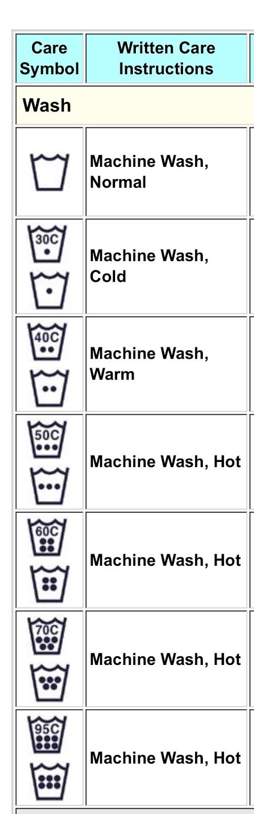 The 25 best laundry care symbols ideas on pinterest laundry complete list of laundry care symbols biocorpaavc