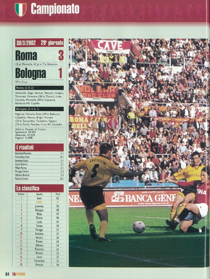 AS Roma 3 Bologna 1 in March 2002 at Stadio Olimpico. Action from the Serie A clash.