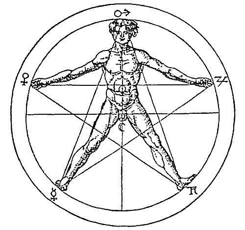 Aprende el verdadero significado del pentáculo y haz el tuyo propio para potenciar tus rituales mágicos, para armonizar todo lo que pongas sobre él.