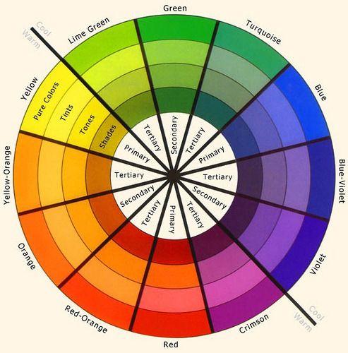 Colour Wheel detailing shades and tones.  #colourwheel #paintcolour #basicart                                                                                                                                                                                 Más
