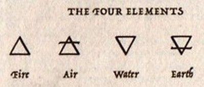 Le symbole du feu, dans l'antérieur de la main gauche, sous les articulations du pouce