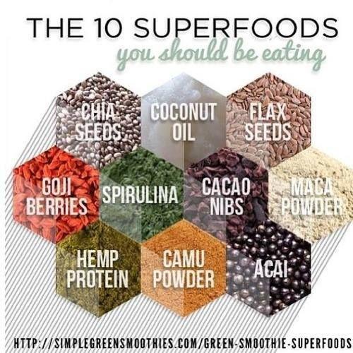 10 Superfoods: Chia seeds, coconut oil, flax seeds, goji berries, spirulina, cacao nibs, maca powder, hemp protein, camu powder, acau