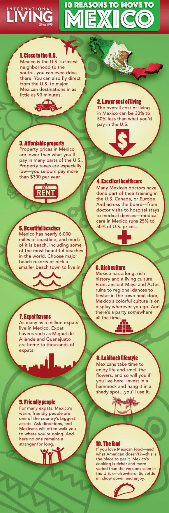 10 Reasons To Move To Mexico