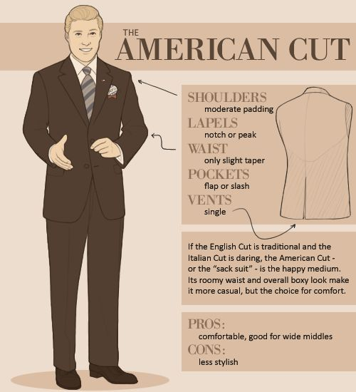 Guide to Suits: American Cut: Modern Man, Fashion Style, Cut Suits, Baby Shower Ideas, Guide To, American Cut, Men Fashion, Men Suits, Americancut