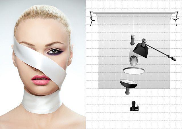 Best 25 Lighting setups ideas on Pinterest Studio lighting