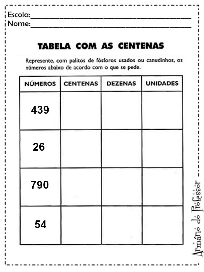 Plano De Aula Matematica Unidade Dezena E Centena Planos De
