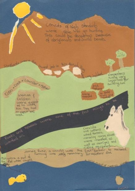 I love this collage style of notebooking page about Australian history