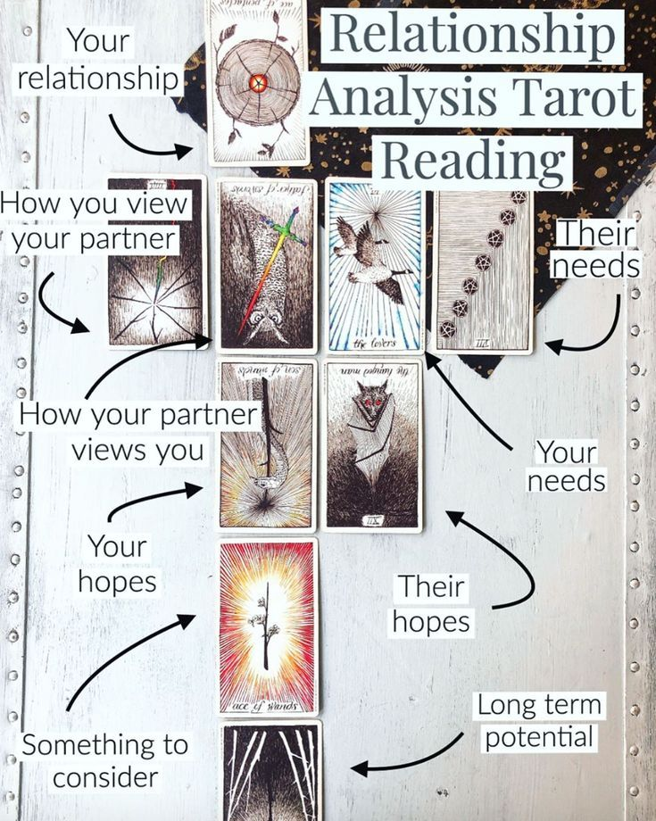 40+ This could be the one tarot card trends
