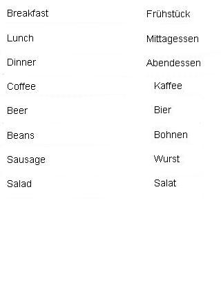 190 best deutsch images on pinterest learn german german learn german vocabulary words for greetings family and more the importance of languages m4hsunfo