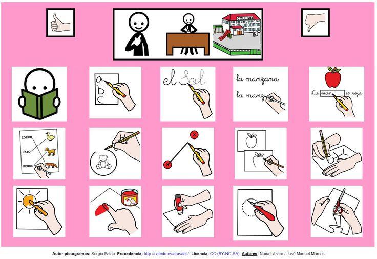 Tablero de comunicación aumentativa con pictogramas de ARASAAC sobre actividades de la clase (lenguaje y plástica).