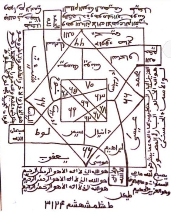 Grand Marabout Vaudou Specialiste De Retour Affectif Valise Magique Gagner Loterie Steri Richesse Lecture Du Coran Livre De Magie