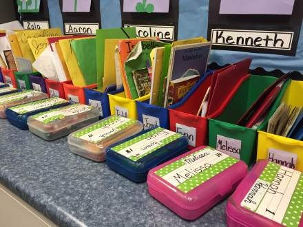 """Flexible seating blog answering the top 4 questions I've gotten during the 1st couple of weeks, including """"Where do they keep their stuff."""""""