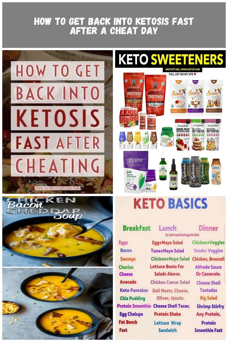 Easy Keto Recipes Dinner. Eat Correctly To Stay Strong And