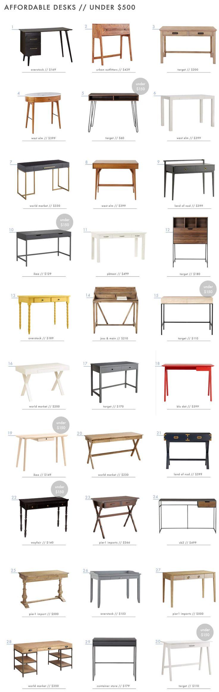 Emily Henderson Back to School Affordable Desks Under 500 Roundup