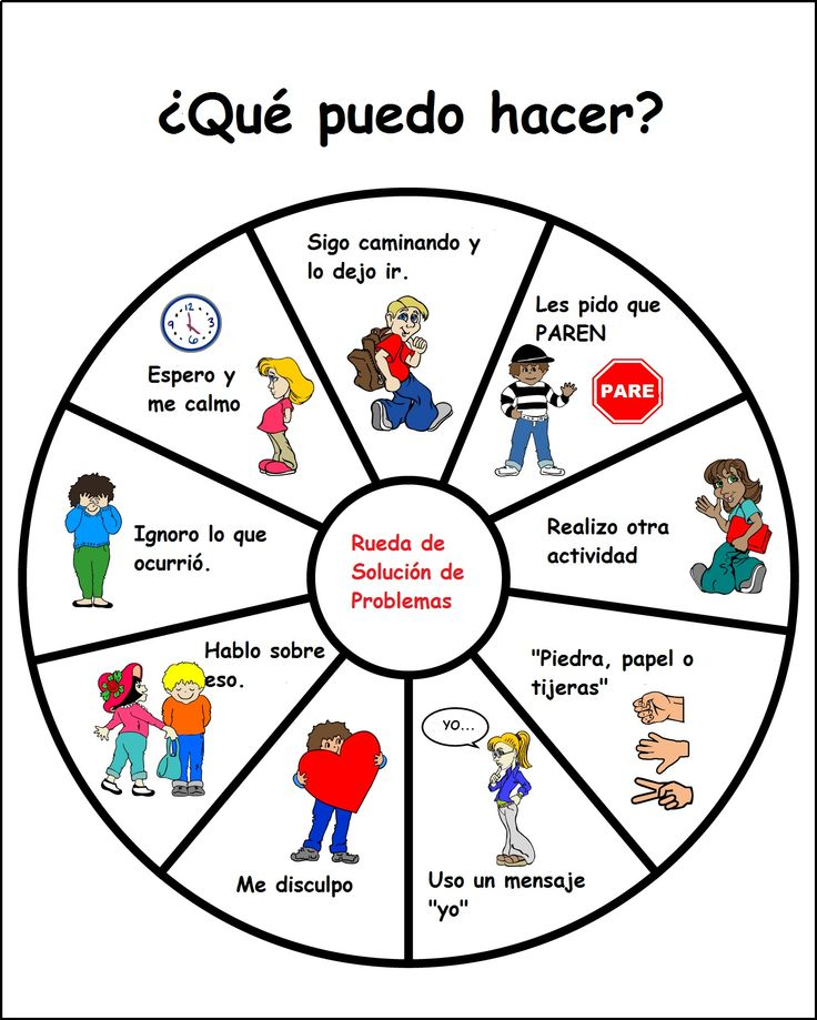 Rueda de Solución de Problemas (versión en español).