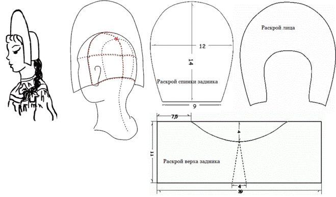 Как сделать кокошник на голову своими руками?