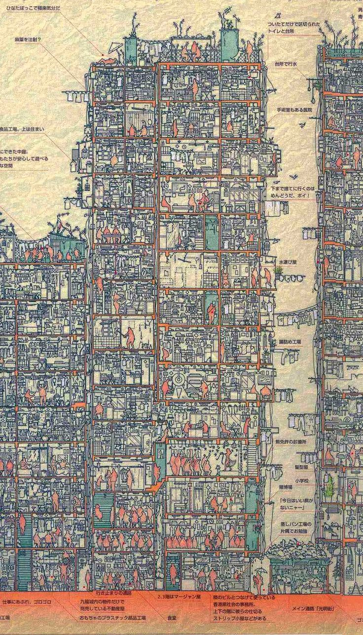 kowloon Walled City cross-section view                                                                                                                                                                                 More