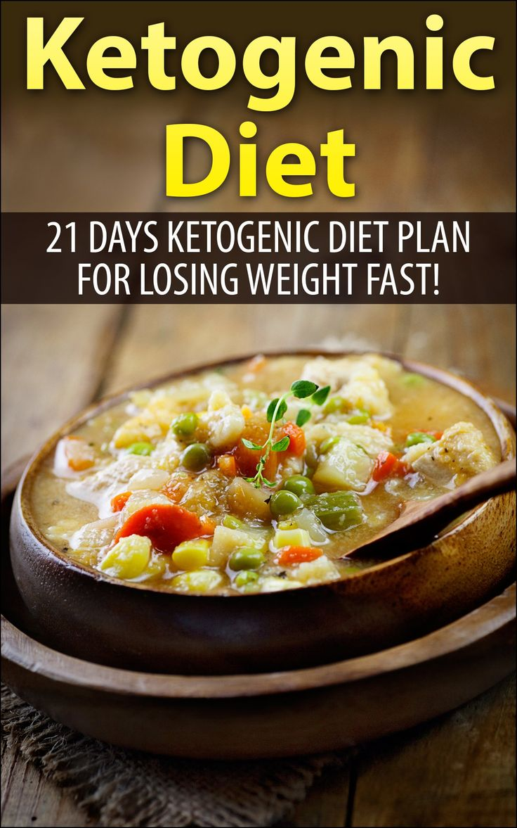 Ketogenic Diet: Ketogenic Diet plan for 21 days for Losing ...