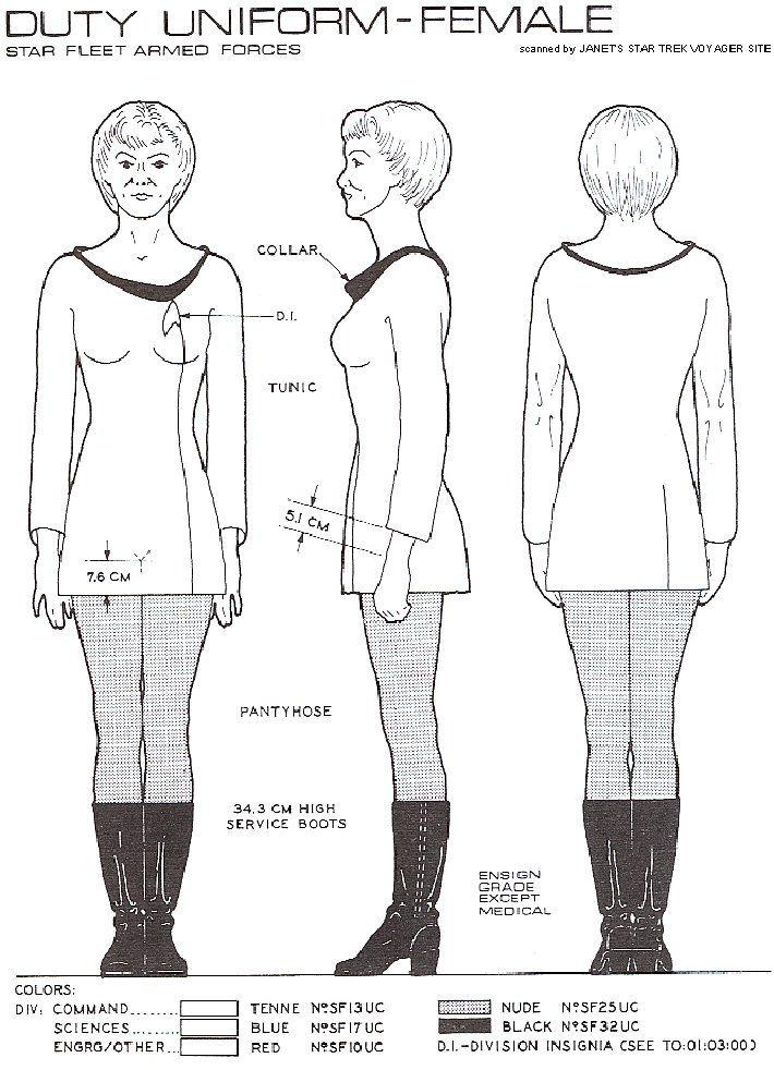 He aquí los patrones de los uniformes de Star trek... | La Tienda de Chuches