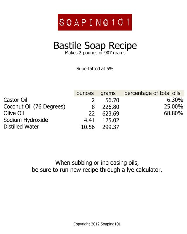 Soaping 101 - she uses this recipe for her swirl bars.  Check out her youtube videos - very creative soaper!